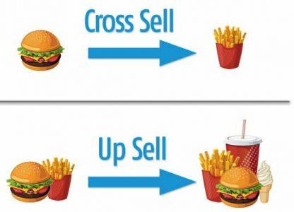 Uрsell cross-sell