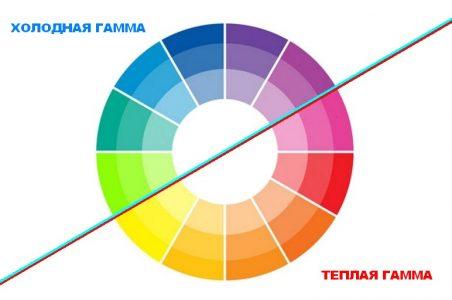 Цветовое оформление коммерческого предложения