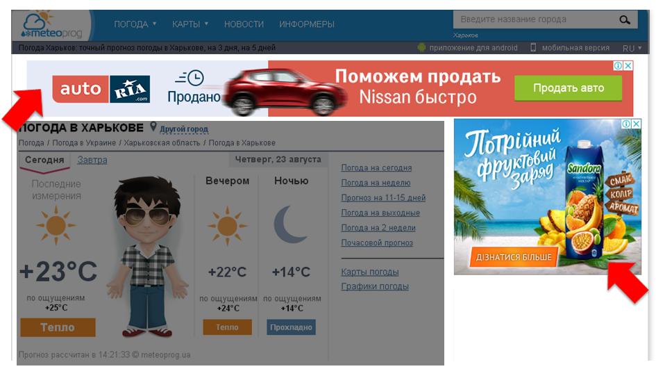 Продавать интернет рекламу на сайте оптимизация сайта под ключ Улица Алымова