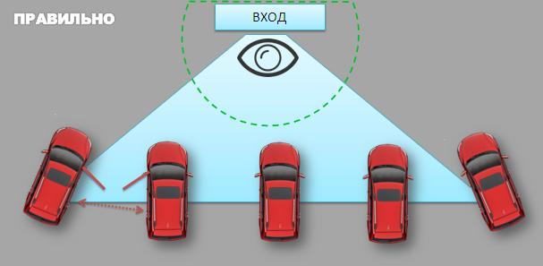 Расположение автомобилей в автосалоне 1
