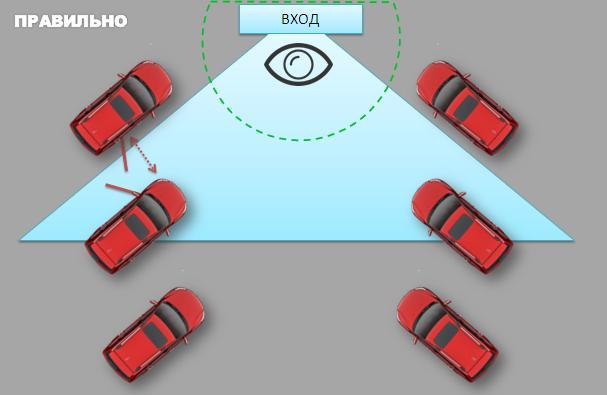 Схема экспонирования автомобилей в автосалоне