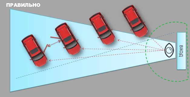 Экспонирование машин в автосалоне