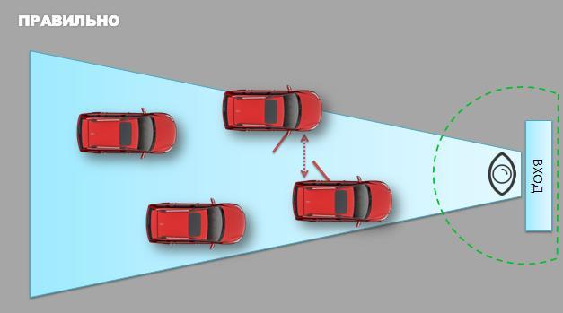 Схемы экспонирования машин в автосалоне